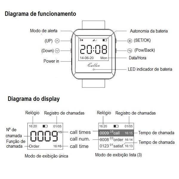 Relógio modelo 2015